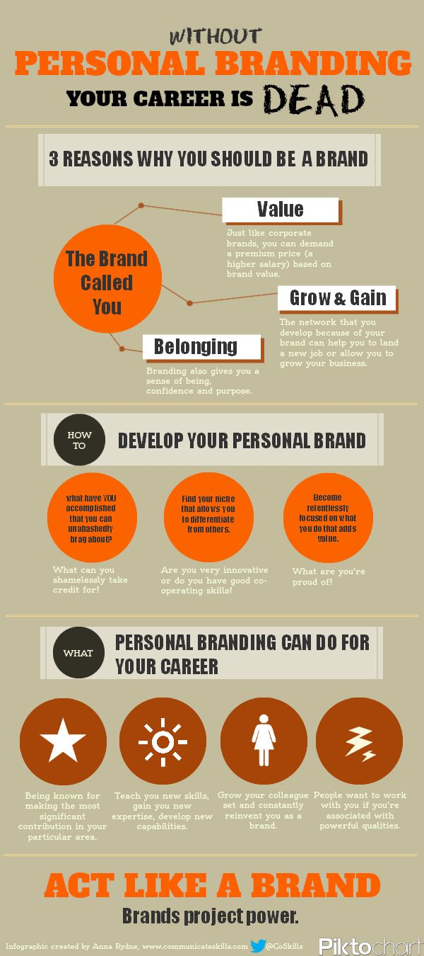 Without personal branding your career is dead. This Infographic is about why personal branding is so important and what personal branding can do for your career. Created by Anna Rydne, https://communicateskills.com @CoSkills