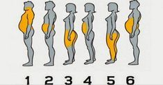 Typ otyłości jaką masz, zdradza, jak szybko schudnąć!