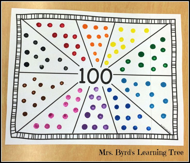 Mrs. Byrd's Learning Tree: 100 Days of School! - Lots of ideas for a 100th day classroom celebration.  When is your 100th day?