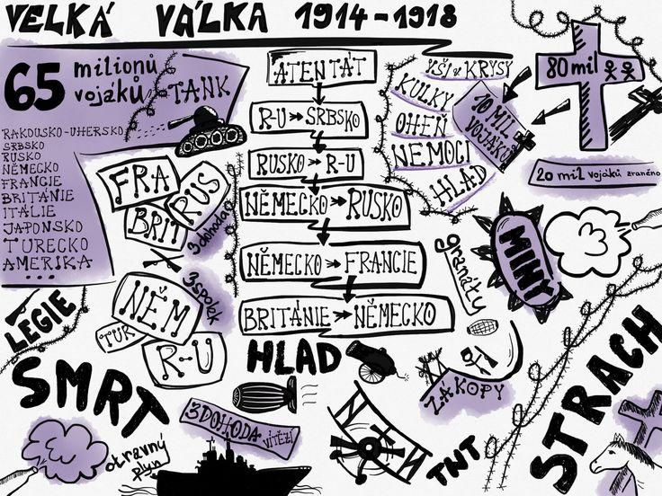 Velká válka, první světová válka, skečnouting, sketchnoting, historie, dějiny, dějepis.