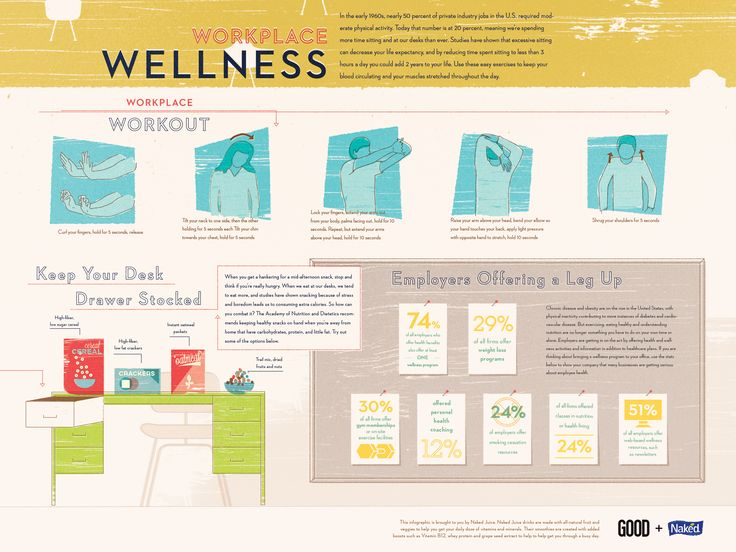 infographic how to stay healthy in the workplace van good partner gavin potenza