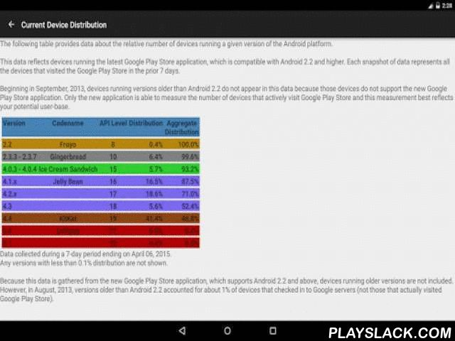 Dev Tools  Android App - playslack.com , Dev Tools contains various Android tools.1. DeviceVarious device information like Android Platform, Battery, Build, Build.VERSION, Environment Variables, Screen, Settings.Global, Settings.Secure, Settings.System, SQLite, System Features, System Properties, System Shared Libraries, and Telephony Manager.2. SettingsList of various settings shortcuts. Click on shortcut to open the particular settings screen.3. PackagesList of installed packages. Click on…