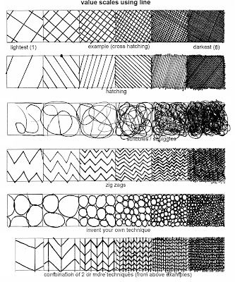 DIY texture plate ideas.                     todd stahl :: 45 revolutions per minute.: studio in art - value worksheets