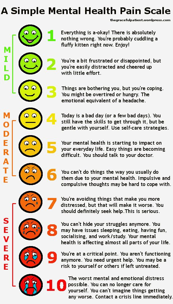 A good friend pointed out, after my last post on the importance of physical pain scale accuracy, that we lack decent ways to communicate our mental health pain scale. Exactly like physical health, …