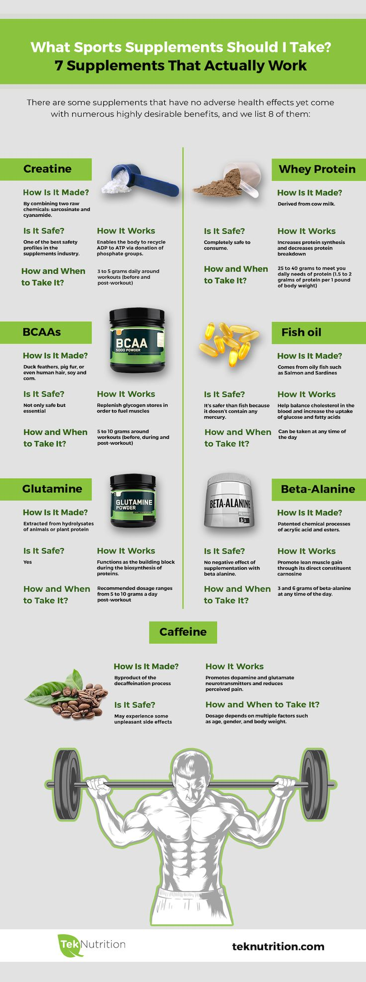 What Sports Supplements Should I Take? (+…