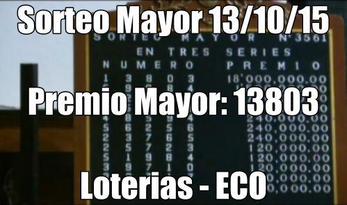 Sorteo Mayor Nº 3561 del martes 13 de Octubre 2015. Ver resultados: http://wwwelcafedeoscar.blogspot.com/2015/10/sorteo-mayor-n-3561.html