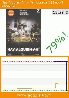 Hay Alguien Ahí - Temporada 2 [Import espagnol] (DVD). Réduction de 79%! Prix actuel 11,53 €, l'ancien prix était de 54,24 €. https://www.adquisitio.fr/suevia-films-sl/hay-alguien-ahi-temporada-0
