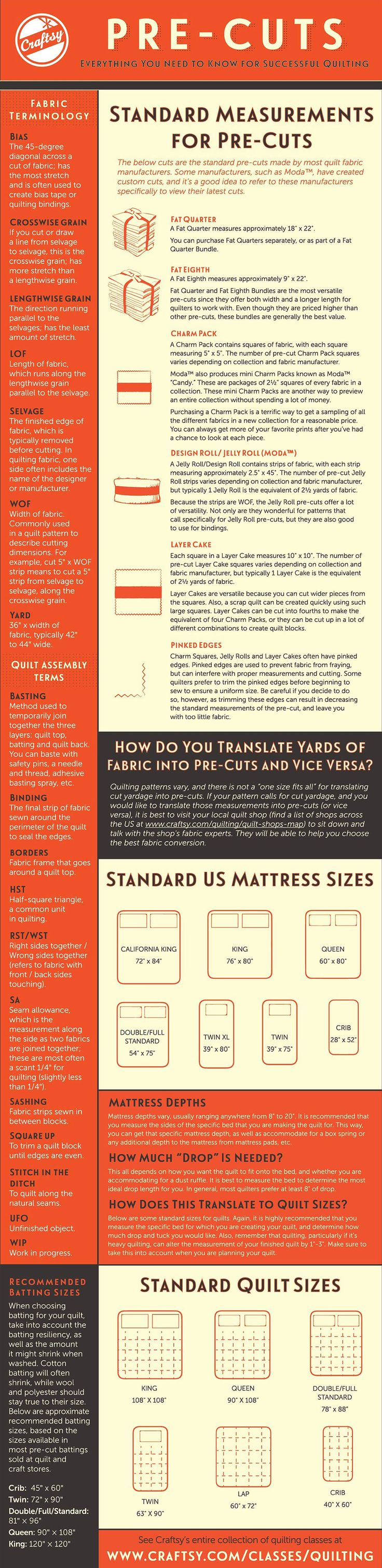 Lots of useful information from this Craftsy printout.