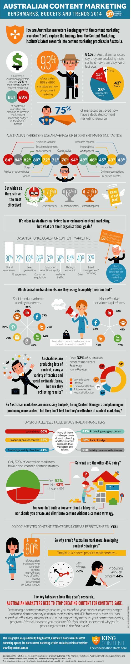 Content Marketing Trends 2014 Australia