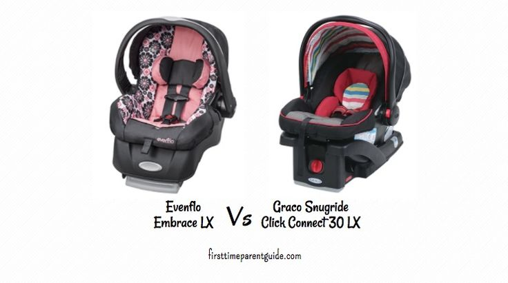 39 best infant car seats images on pinterest baby car seats infant car seats and a well. Black Bedroom Furniture Sets. Home Design Ideas