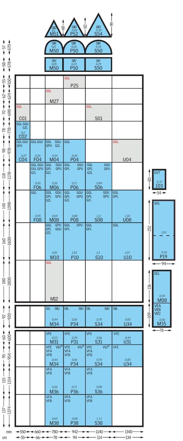 Таблица размеров велюксов | VELUX  Код окнаC02F06 M04M06M08M10P08S06S08   Размер окна55x7866x11878x9878x11878x14078x16094x140114x118114x140