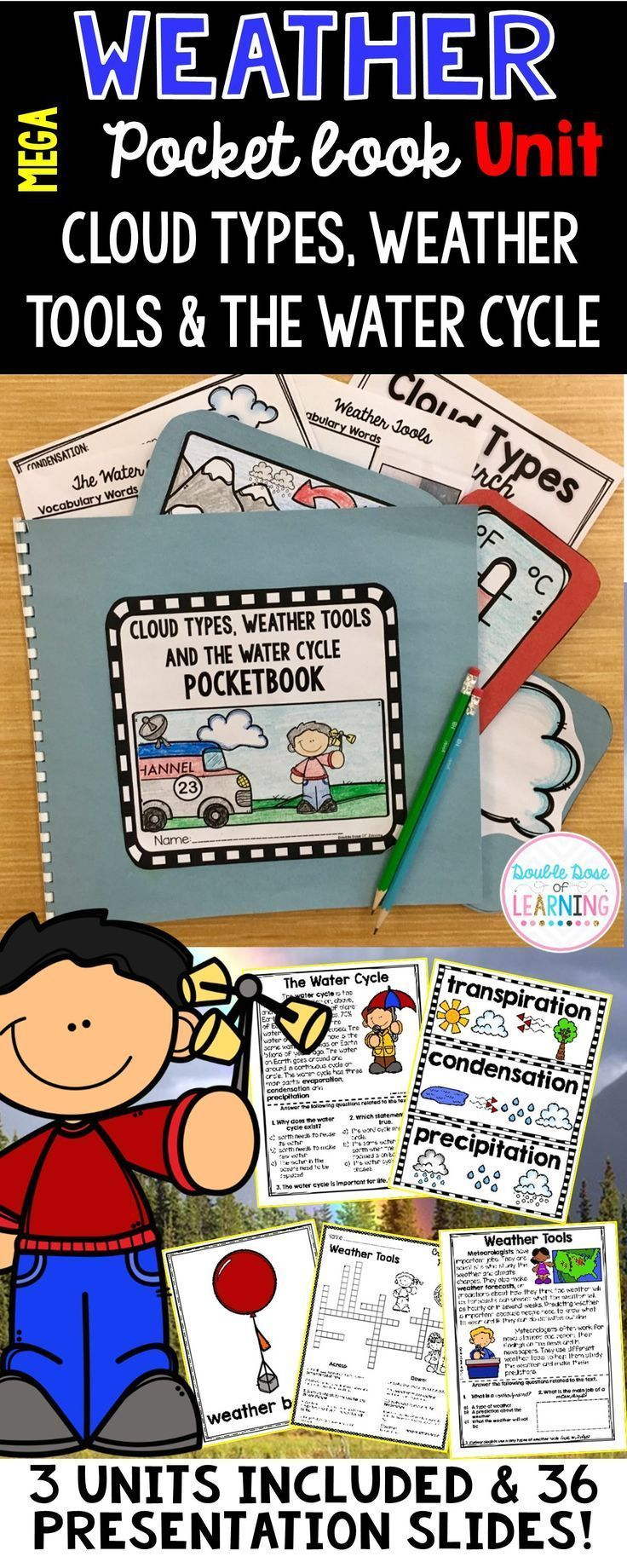 Easily and thoroughly teach your students about Weather Tools, Cloud Types and the Water Cycle in science with these ready to go Pocketbook Portfolio with PowerPoints! The 3 units included are interactive and utilize multimodal strategies to increase student engagement and outcomes. Three weeks worth of materials integrate technology, vocabulary, writing, art, reading strategies and more! Students will respond to informational text by answering questions in 3 student booklets.