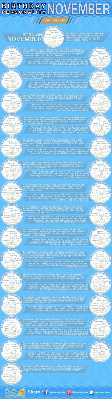 [Infographics] November Birthday Horoscope Personality » Sun Signs