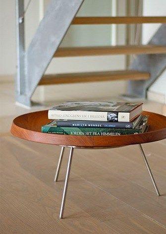 Wegner's lille bakkebord