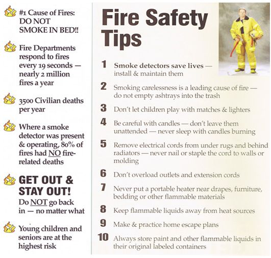 7 Best Fire Safety Tips For The Kitchen Images On