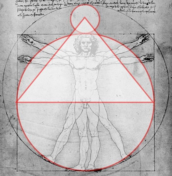 Circled square as proportions for the extremities of the human body as famously illustrated by Da Vinci.  Also shown earth and moon proportions as well as the great pyramid of Giza, all proportioned by the circled square.