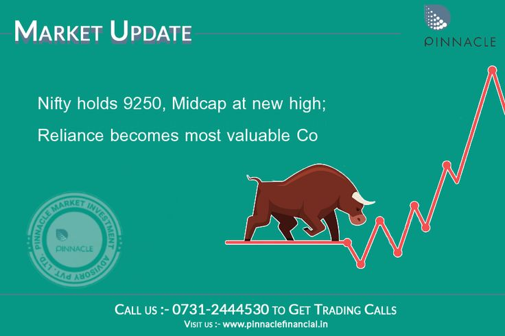 #OpeningBell: #Equity benchmarks as well as broader markets continued to trade higher in morning, with the #Nifty holding 9250 level, tracking positive global cues on French polls. The 30-share #BSE #Sensex was up 140.51 points at 29,796.35 and the 50-share #NSE Nifty gained 40 points at 9,257.95. The BSE #Midcap and #Smallcap indices gained more than half a percent on positive breadth. For Daily Market Updates, Please Visit http://www.pinnaclefinancial.in/