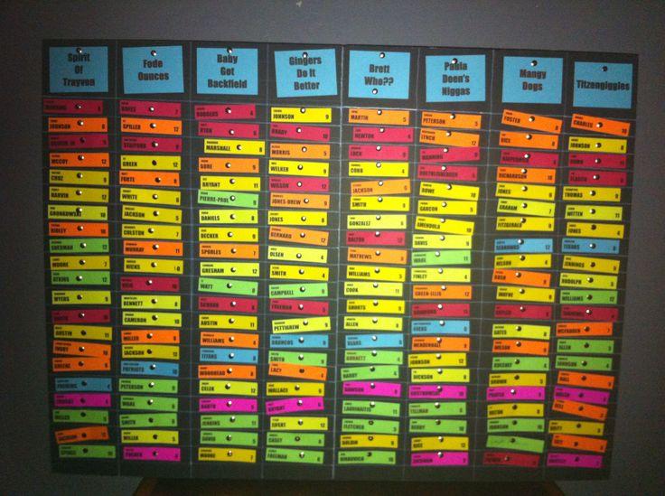 Fantasy Football Live Draft Board. Foam board, colored card stock, and thumb tacks.
