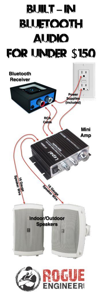 Built-In Bluetooth Audio Setup