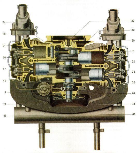 Volkswagen Bus engine cut-away.