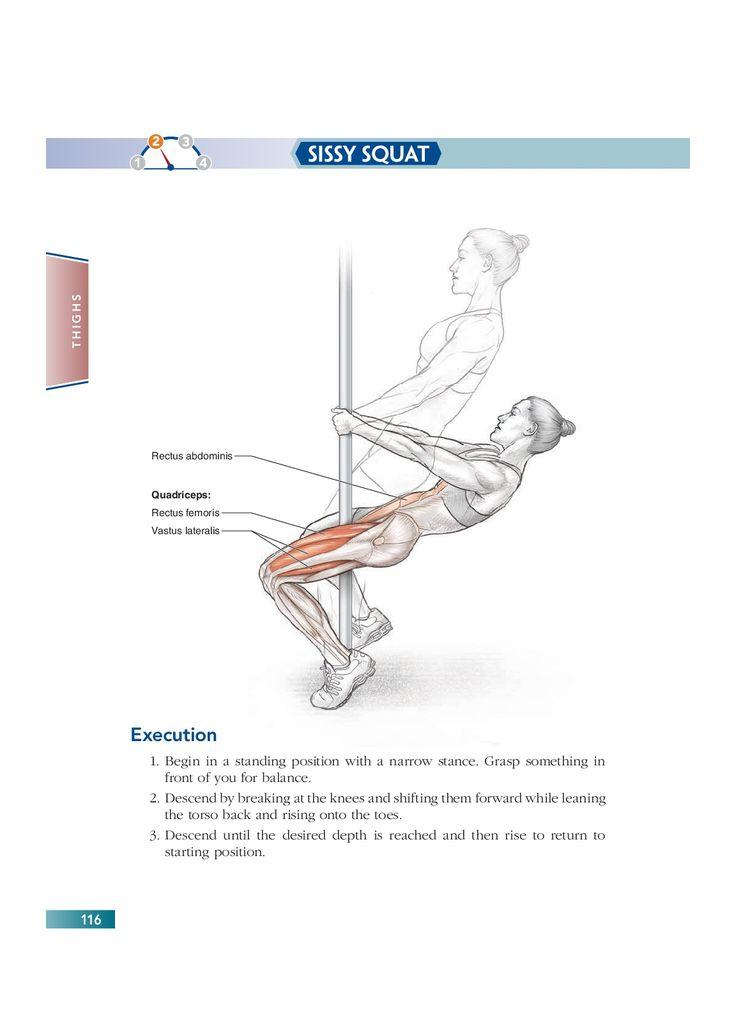 138 beste afbeeldingen over Bodyweight Strength Training Anatomy ...