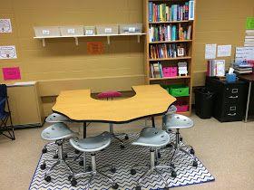 Middle School Teacher to Literacy Coach: Organizing a Balanced Literacy Middle School Classroom