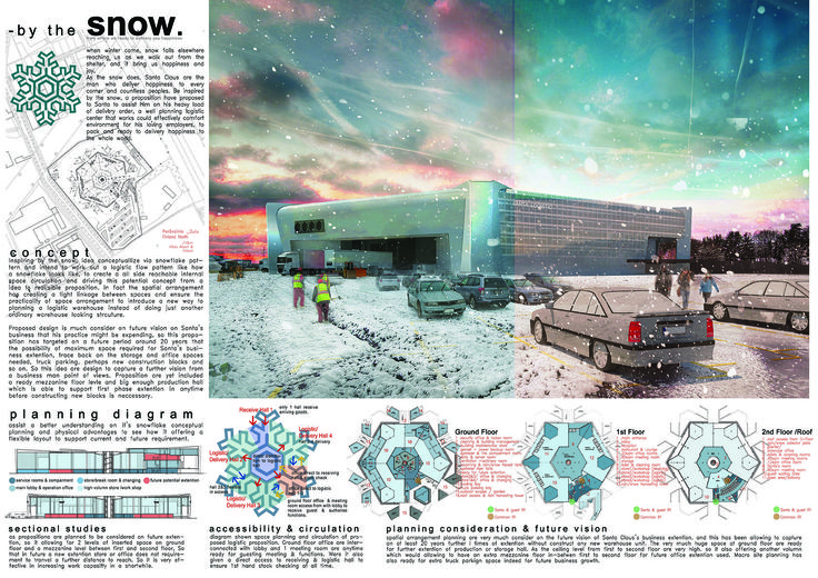 Board1_BY THE SNOW (Heng Choon Yong) Santa´s logistics center is created by an inspiring idea that is conceptualized by snow. The pattern of a single snowflake brought as a design which is able to take advance on both aesthetic and functionality value. The snowflake pattern bonds with every required space in the huge building and effectively reduces outdoor activities and increases work efficiency.