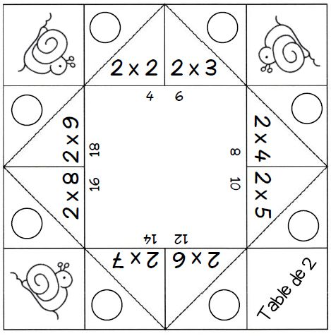 Les 25 meilleures id es de la cat gorie tables de for La table de multiplication de 8