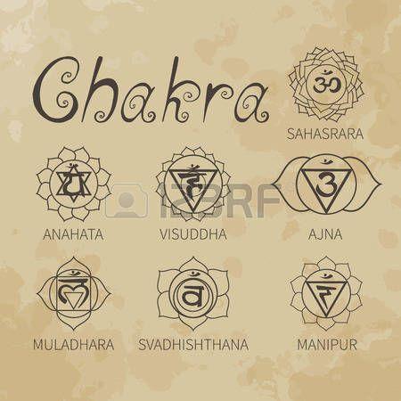Chakra. Centri energetici del umana. Icone. Scrittura a mano. Documento invecchiato. Texture. photo