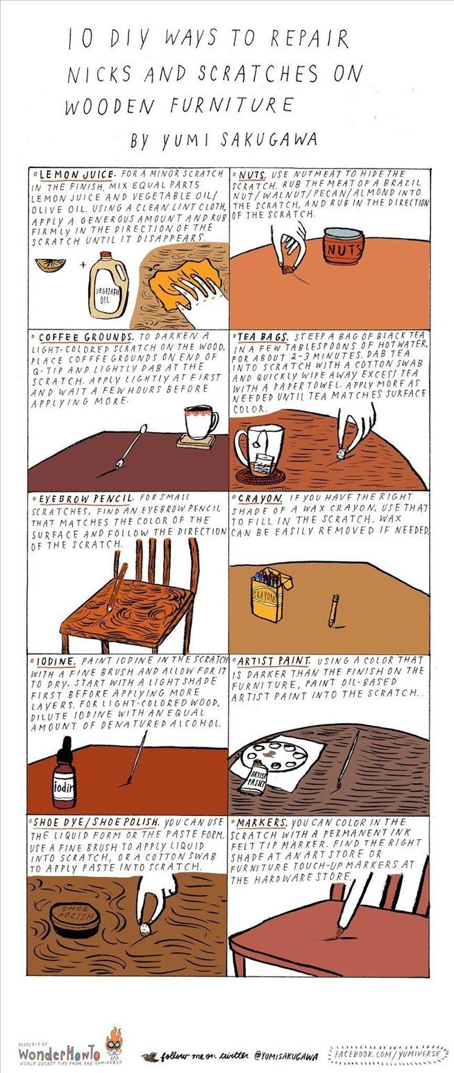 10 DIY Ways To Repair Nicks And Scratches On Wooden Furniture « The Secret  Yumiverse