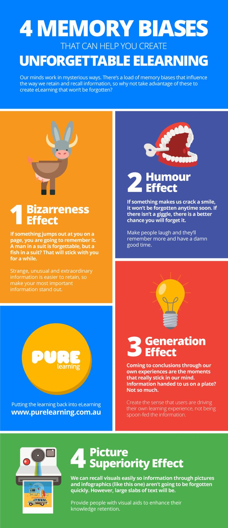 Memory and Unforgettable eLearning Infographic - http://elearninginfographics.com/memory-unforgettable-elearning-infographic/