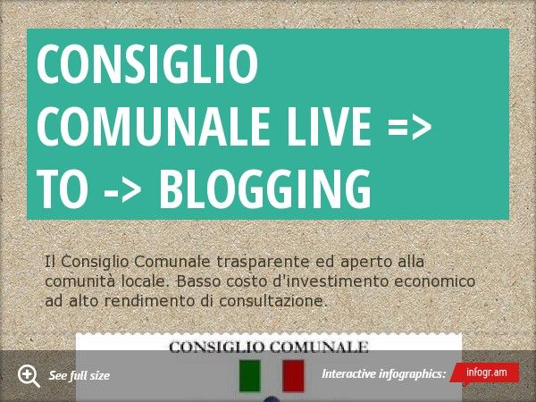 Infographic: Consiglio Comunale Live => to -> blogging -