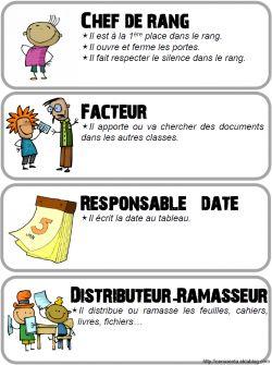 Affichages - Les responsabilités - Cenicienta au CM