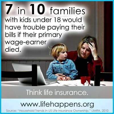 Do not put off one of the most important things you can do for your family. Life Insurance--offered through Safari Financial SafariFinancial.com Example of rates: 30 year old male (preferred non tobacco) 30 year $250,000 Term policy --$25.59 a month 30 year old female (preferred non tobacco) 30 year $250,000 Term policy--$21.44 a month #lifeinsurancequotes