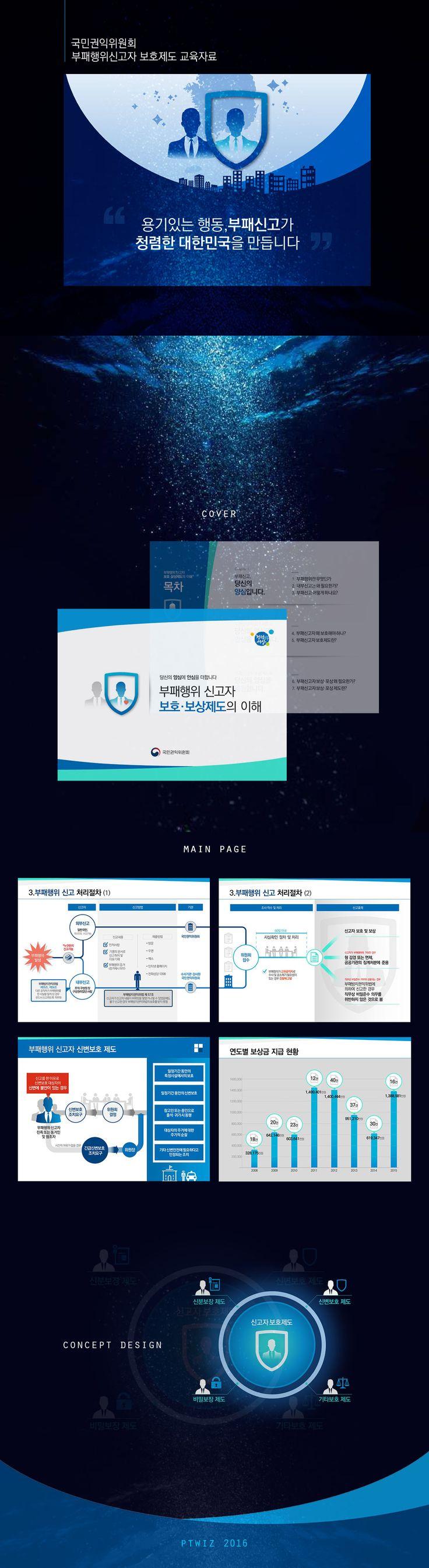 부패행위신고자보호제도 Educational Presentation Design By PTWIZ / Client : 국민권익위원회