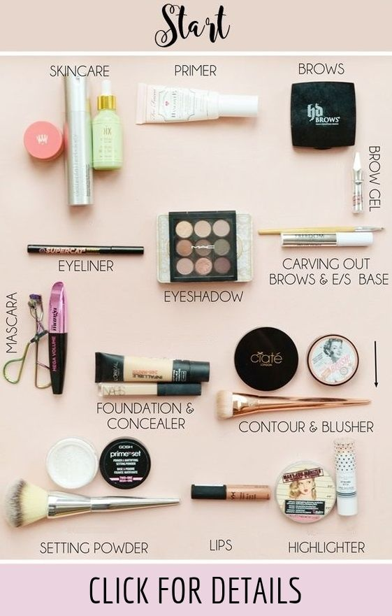 Order of Makeup Application, order of makeup routine when contouring, when applying makeup what goes on first, proper way to apply makeup, putting on makeup for beginners, in what order apply full makeup, makeup order when contouring, order of makeup application with contour, what to apply first in makeup