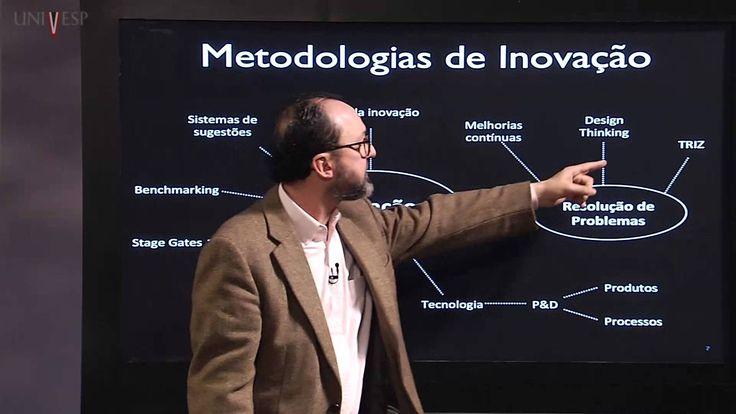 Sociedade, Tecnologia e Inovação - Aula 3 - Design Thinking