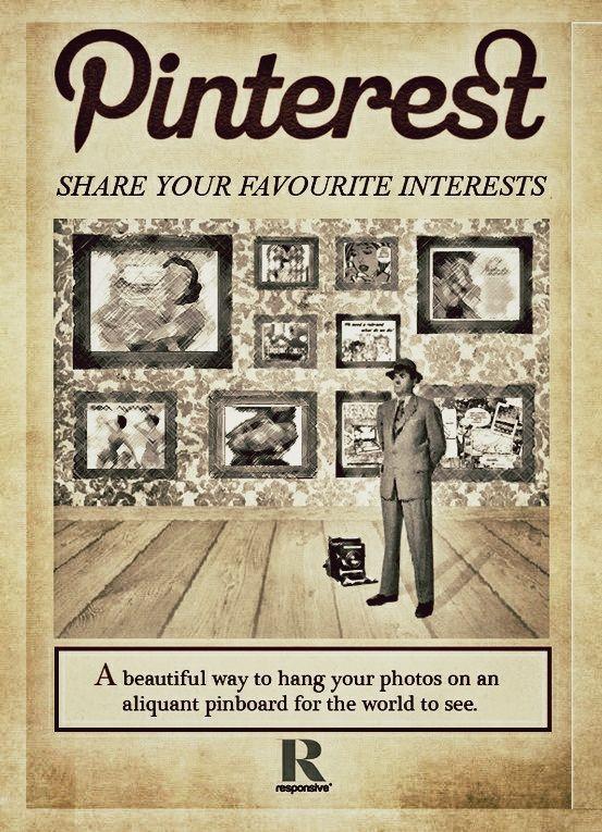 Vintage Pinterest poster