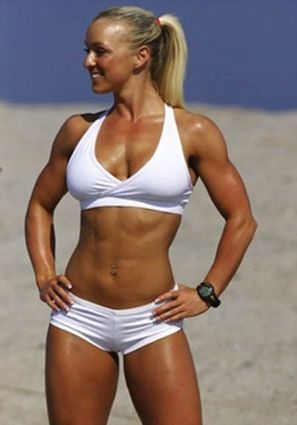 FITNESS Gym | FITNESS Gym | Pinterest | Gym and Fitness