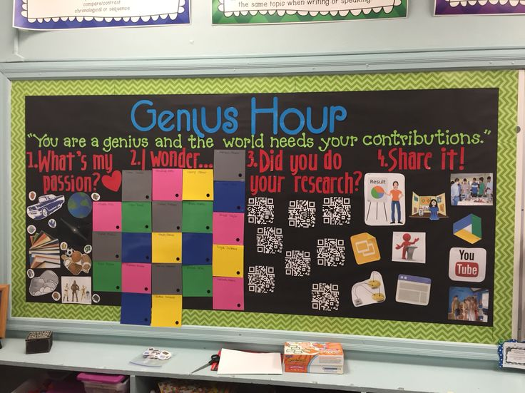 Genius hour interactive bulletin board. Have students post their essential questions under number 2. Have a laptop and lectern for students to put up after their question has been approved. The laptop to show they are in the research step and a lectern to show they are ready to present. #geniushour