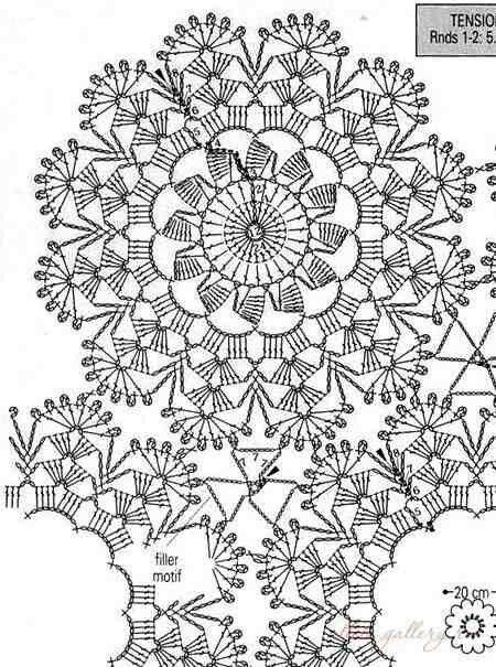 Flores crochet
