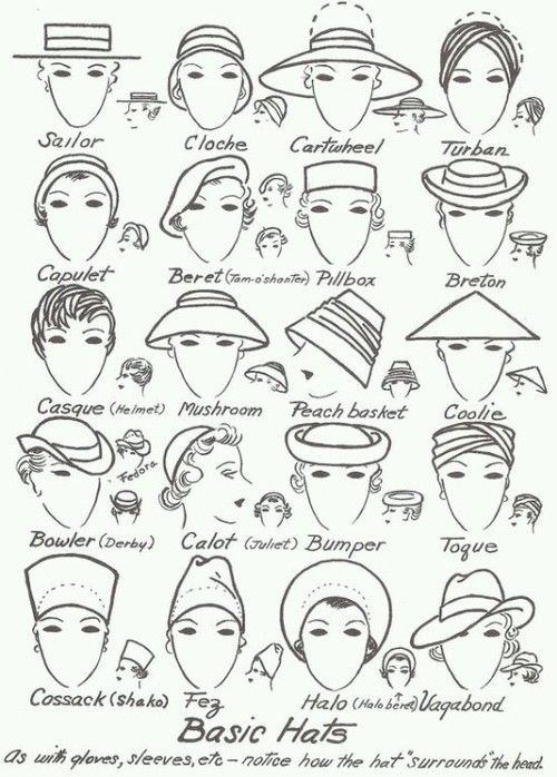 A visual glossary of basic hat types for women!