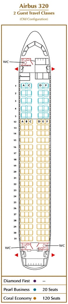 ETIHAD AIRWAYS AIRLINES AIRBUS A320 AIRCRAFT SEATING CHAR