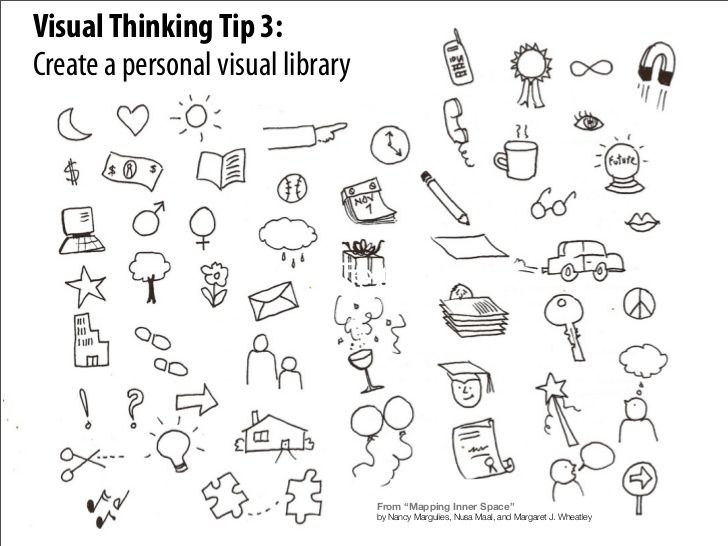 """Create a personal visual library! Express your doodle language and then borrow ideas from others as well! From: """"Visual and Creative Thinking:What We Learned From Peter Pan and Willy Wonka"""" on slideshare"""