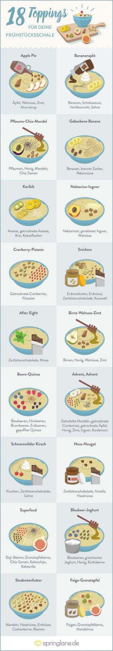 Porridge: So einfach bereitest du das Sattmacher-Frühstück zu (18 Porridge Toppings)