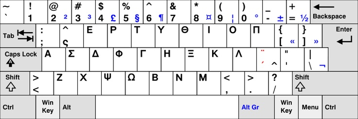 ΠΛΗΚΤΡΟΛΟΓΗΣΗ ΚΕΙΜΕΝΟΥ σε περιβάλλον Windows, από τη Μελπομένη Σιδέρη στο blog της http://melpsid.blogspot.gr/2012/01/windows.html