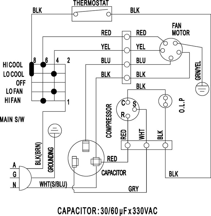 Wiring Diagram Ac Cassette #diagram #diagramtemplate #