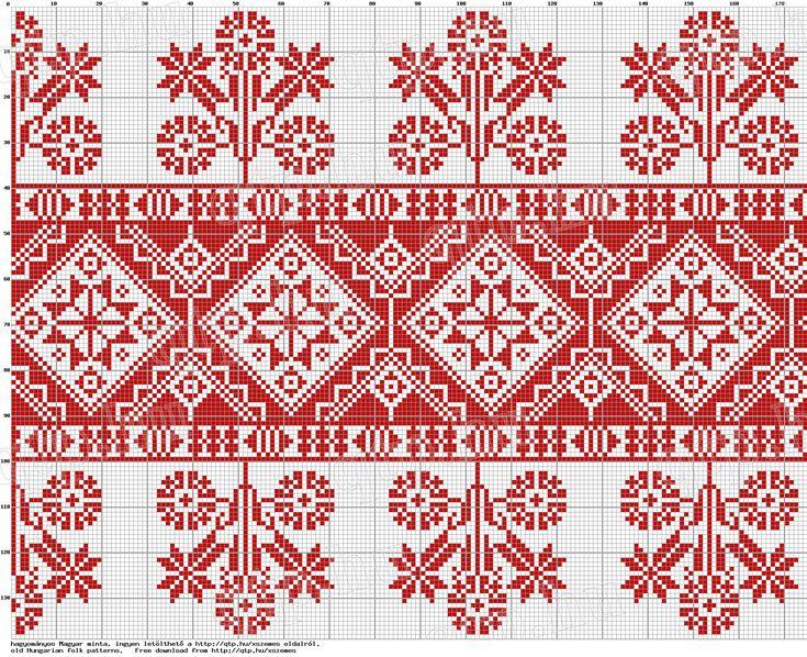 Magyar Néprajzi múzeum anyagából válogatvaNM 126858 Párnavég mintája Készítés ideje: XIX. század második fele Készítés helye: Kalotaszeg (Kolozs vm.)
