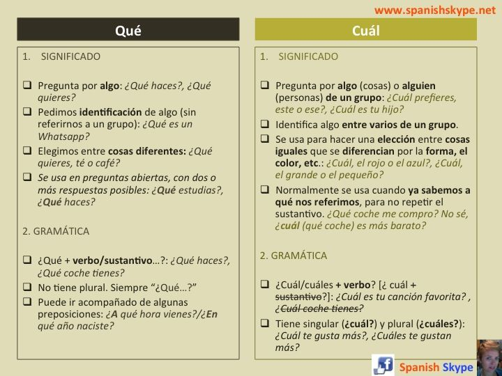 What is…?' may be translated as either 'que es?' or 'cual es?' depending on the meaning of the sentence. – Qué is used when asking for a definition – Cuál is used when asking the difference or choosing between two or more things (Often translated as 'which one?')