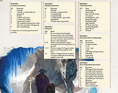 Tyranny Of Dragons Dungeon Master S Screen By Gale Force 9